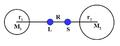 Doppelsternsystem Kräfteverhältnisse.png