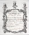 Edward Jenner, certificate of attendance1722 Wellcome L0024523.jpg