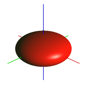 Clairaut's theorem - Figure 1: An ellipsoid