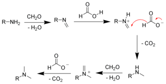 Eschweiler–Clarke reaction - The mechanism of the Eschweiler–Clark reaction