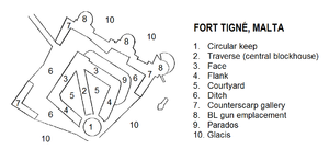 Fort Tigné map.png