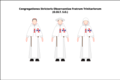 Habit of the Trinitarian friars of the congregations of stricter observance.png