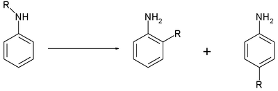 The Hofmann–Martius rearrangement