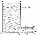 HydrodynamicaFig72.png