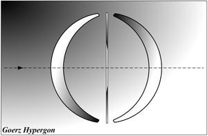 Large format lens - Image: Hypergon