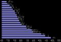 Informal economy 1995.png