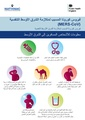 Information for those travelling to the Middle East - MERS-CoV - Arabic.pdf