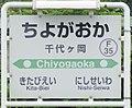 JR Furano-Line Chiyogaoka Station-name signboards.jpg
