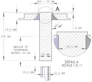 unit de longueur vikidia l encyclop die des 8 13 ans. Black Bedroom Furniture Sets. Home Design Ideas