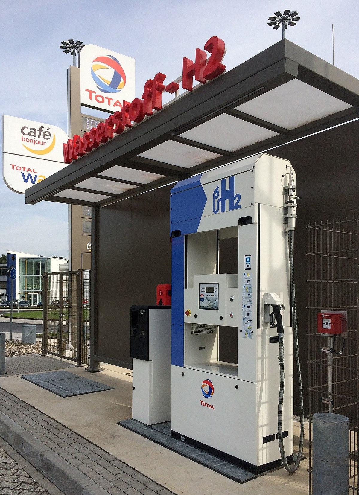 Wasserstoff Tankstellen Köln