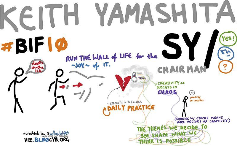 File:Keith yamashita.jpg