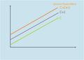 Keynesian aggregate expenditure.png
