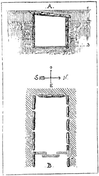 Dolmen de Caranda. A, Élévation face Est. — B, Plan — 1, terre végétale — 2, sable jaune. — 3, dallage grossier.