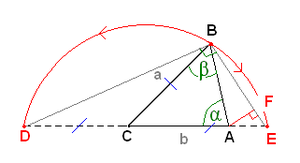 English: law of tangents - sketch.