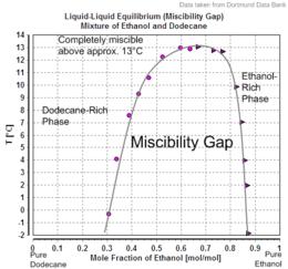 ethanol wikipedia carnot heat engine ts diagram carnot heat engine (pv diagram) conceptual question