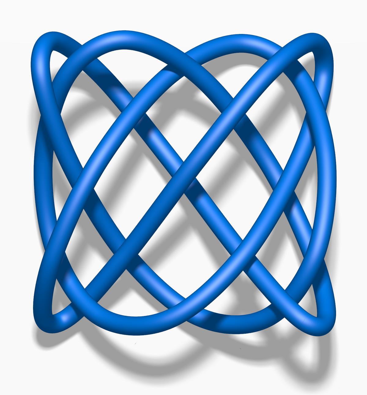 lissajous knot wikipedia