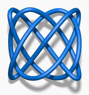 Lissajous knot knot defined by parametric equations defining Lissajous curves