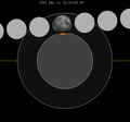 Lunar eclipse chart close-1991Dec21.png