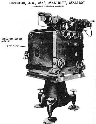 90 mm Gun M1/M2/M3 - M7 gun director, 1944