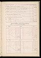 Master Weaver's Thesis Book, Systeme de la Mecanique a la Jacquard, 1848 (CH 18556803-264).jpg