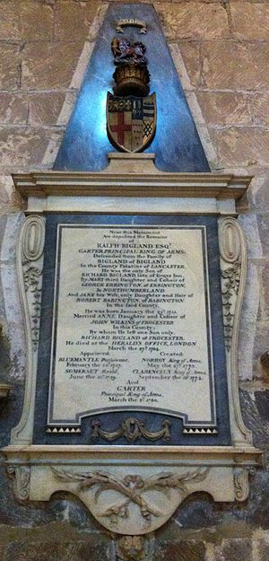 Ralph Bigland - Mural monument to Ralph Bigland in Gloucester Cathedral
