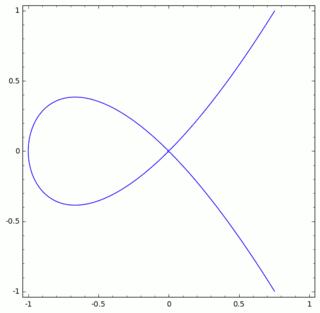 Singular point of an algebraic variety