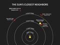 PIA18003-NASA-WISE-StarsNearSun-20140425-2.png