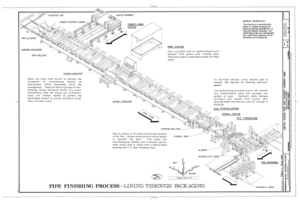 Pipe Finishing Process - Lining Through Packaging - United States Pipe and Foundry Company Plant, 2023 St. Louis Avenue at I-20-59, Bessemer, Jefferson County, AL HAER ALA,37-BES,6- (sheet 8 of 16).png