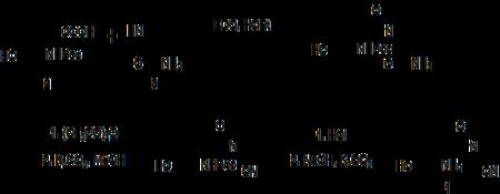 Produktado de saksagliptin.png
