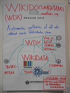 Project Posters in Wikimedia Hackathon Prague 2019 18.jpg