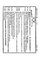 ROC1930-10-20國民政府公報602.pdf