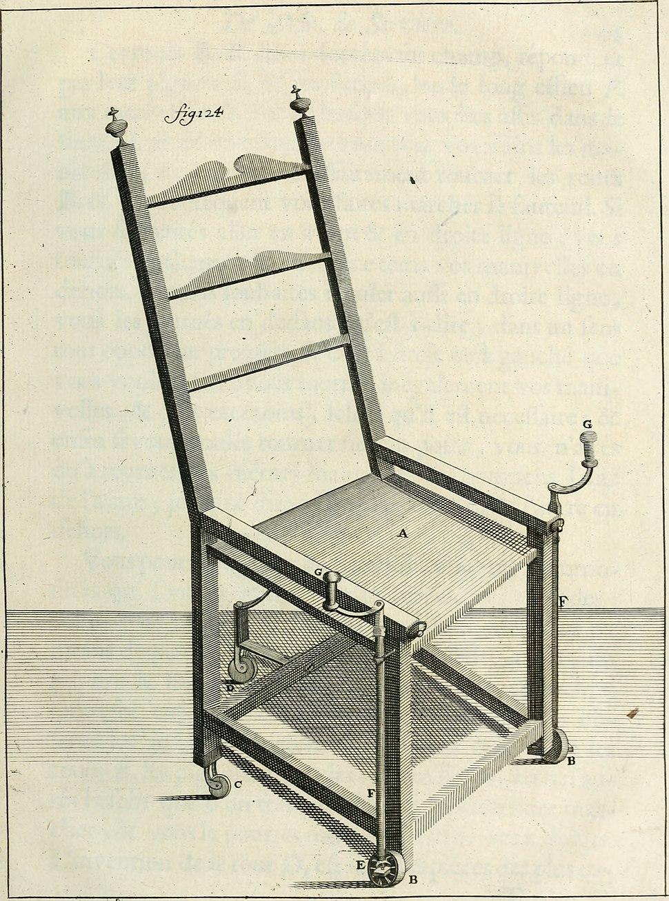 Recueil d'ouvrages curieux de mathematique et de mecanique; ou, Description du cabinet de monsieur Grollier de Serviere. Avec près de 100 planches en taille-douce (1751) (14773595462)