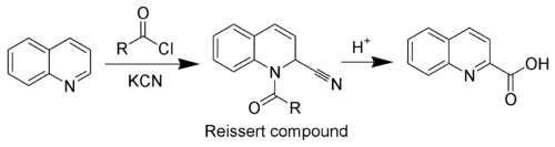 The Reissert reaction
