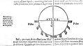 Robert Fludd on magnetism. Wellcome L0001517.jpg
