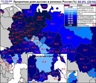 Demographics of Russia Wikipedia