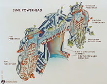 A diagram showing the RS-25's powerhead and high-pressure pumps. See adjacent text for details.