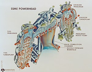 Space Shuttle main engine - Image: SSME powerhead