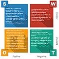 SWOT wikiversité.jpg