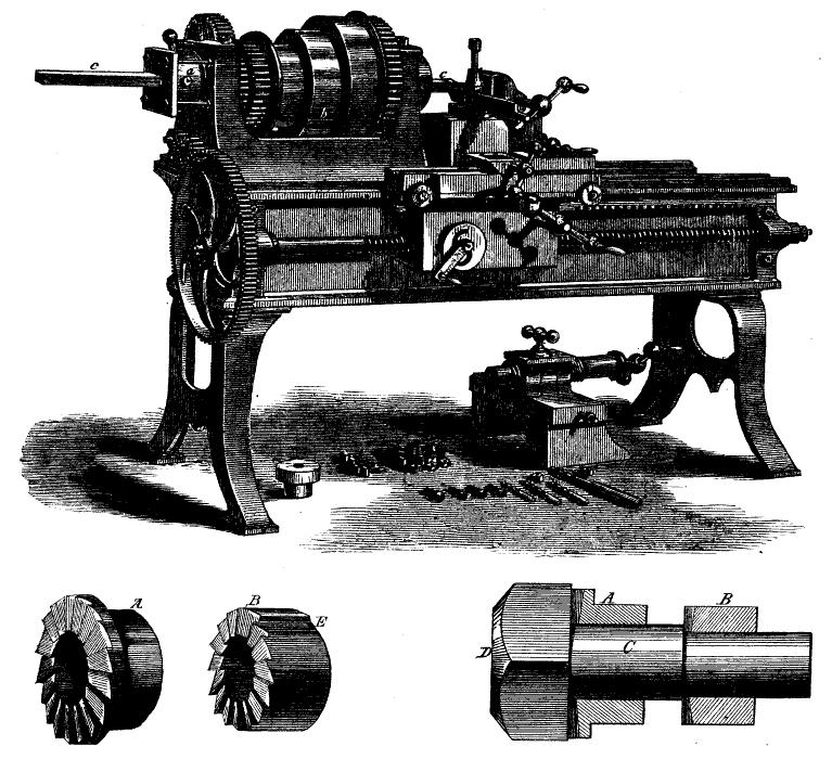 Screw making machine, 1871