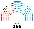 Senado de la XII legislatura de España.png