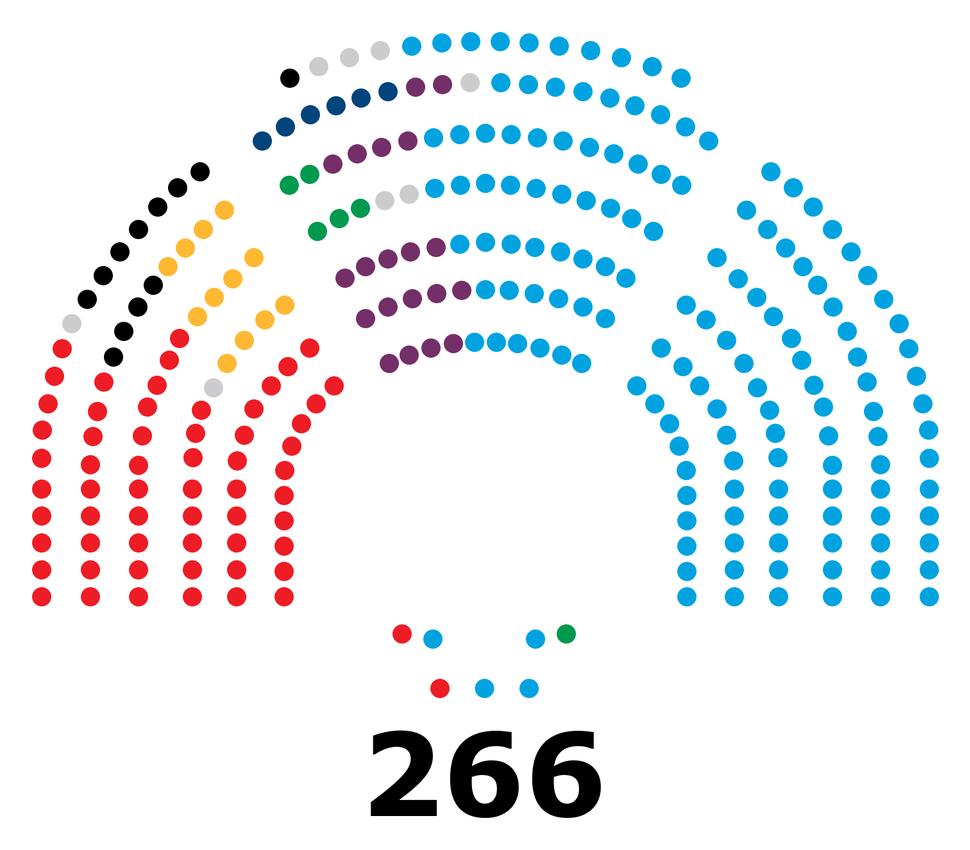 Senado de la XII legislatura de España