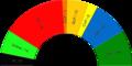 Stadt Zürich - Gemeinderatswahlen 2014.png