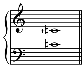 Syntonic comma - Ben Johnston's notation