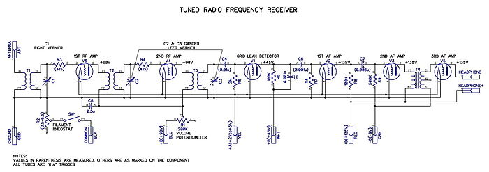 rf detector circuit diagram the wiring diagram tuned radio frequency receiver circuit diagram