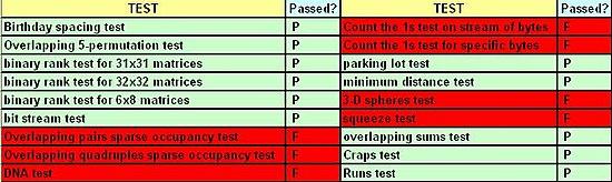 Statistics/Numerical Methods/Numerics in Excel - Wikibooks, open