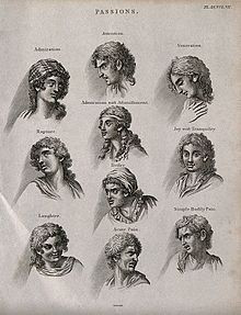 Ten faces expressing the human passions. Engraving by Barlow Wellcome V0009422EL.jpg