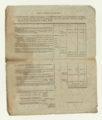 Treasury Department statement showing the final liquidation of the French loans, presented to the House of Representatives, January 19, 1796.png