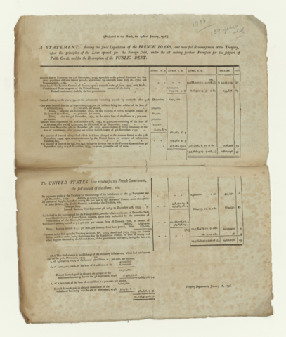 Treasury Department statement showing the final liquidation of the French loans, presented to the House of Representatives, January 19, 1796