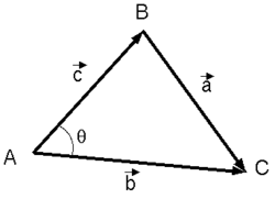 Fig. 10 - Vector triangle