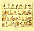 Viktualienpreise 1817.jpg